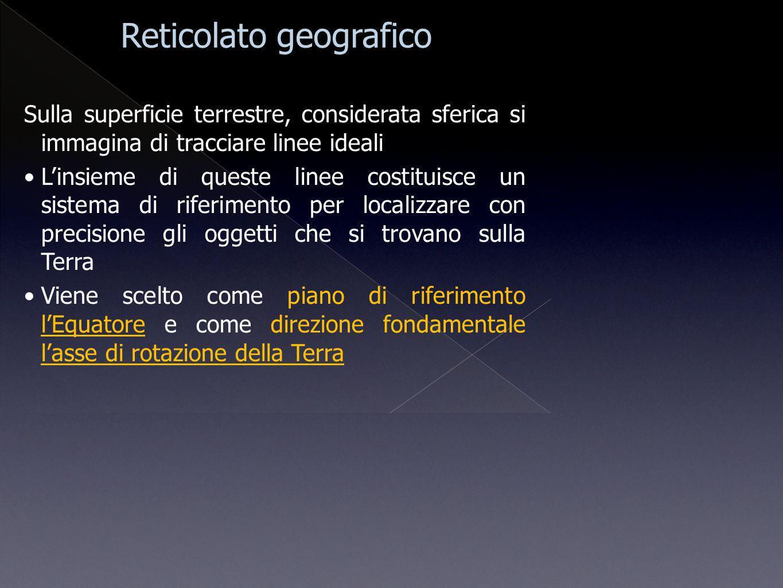Reticolato geografico Sulla superficie terrestre, considerata sferica si immagina di tracciare linee ideali Linsieme di queste linee costituisce un si