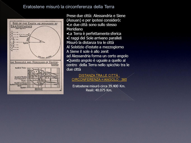 Eratostene misurò la circonferenza della Terra Prese due città: Alessandria e Siene (Assuan) e per ipotesi considerò: Le due città sono sullo stesso M
