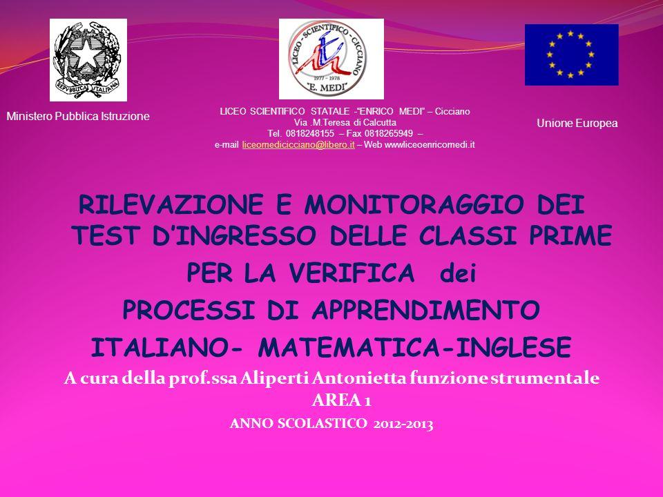 RILEVAZIONE E MONITORAGGIO DEI TEST DINGRESSO DELLE CLASSI PRIME PER LA VERIFICA dei PROCESSI DI APPRENDIMENTO ITALIANO- MATEMATICA-INGLESE A cura del