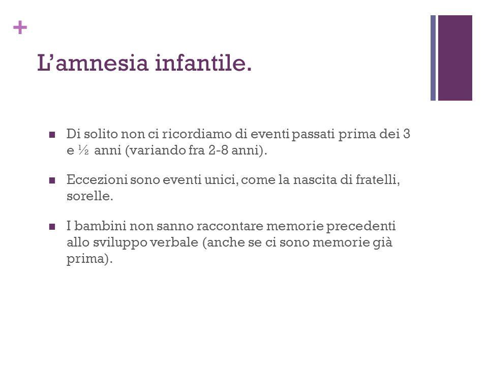 + Lamnesia infantile.