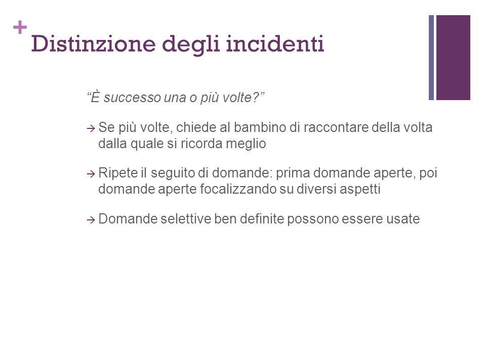 + Distinzione degli incidenti È successo una o più volte.