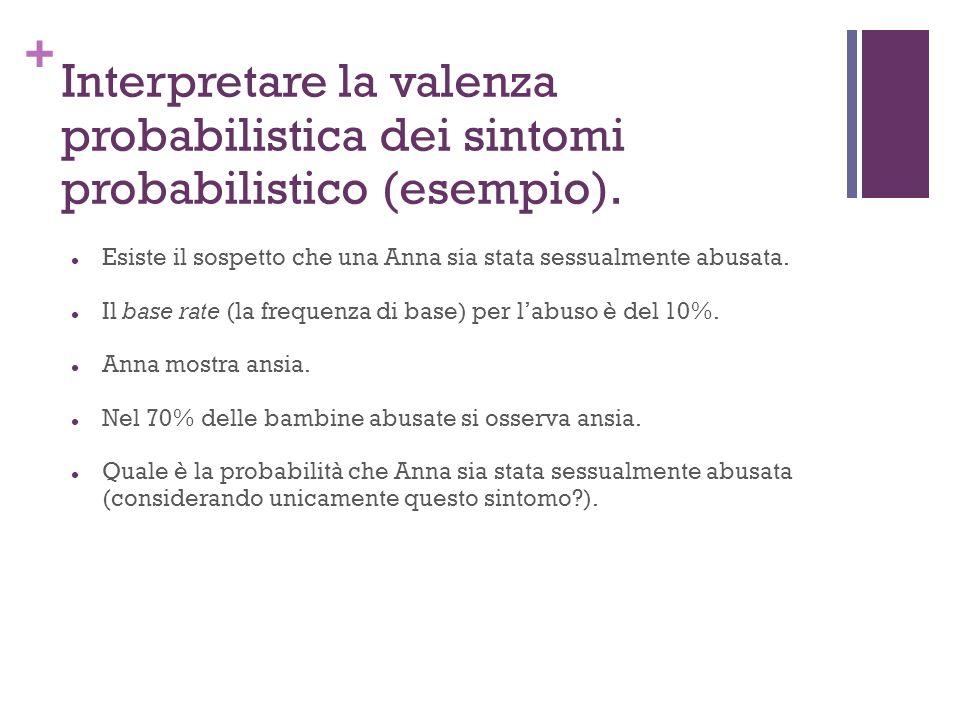 + Interpretare la valenza probabilistica dei sintomi probabilistico (esempio). Esiste il sospetto che una Anna sia stata sessualmente abusata. Il base
