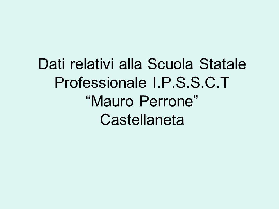 Dati relativi alla Scuola Statale Professionale I.P.S.S.C.T Mauro Perrone Castellaneta