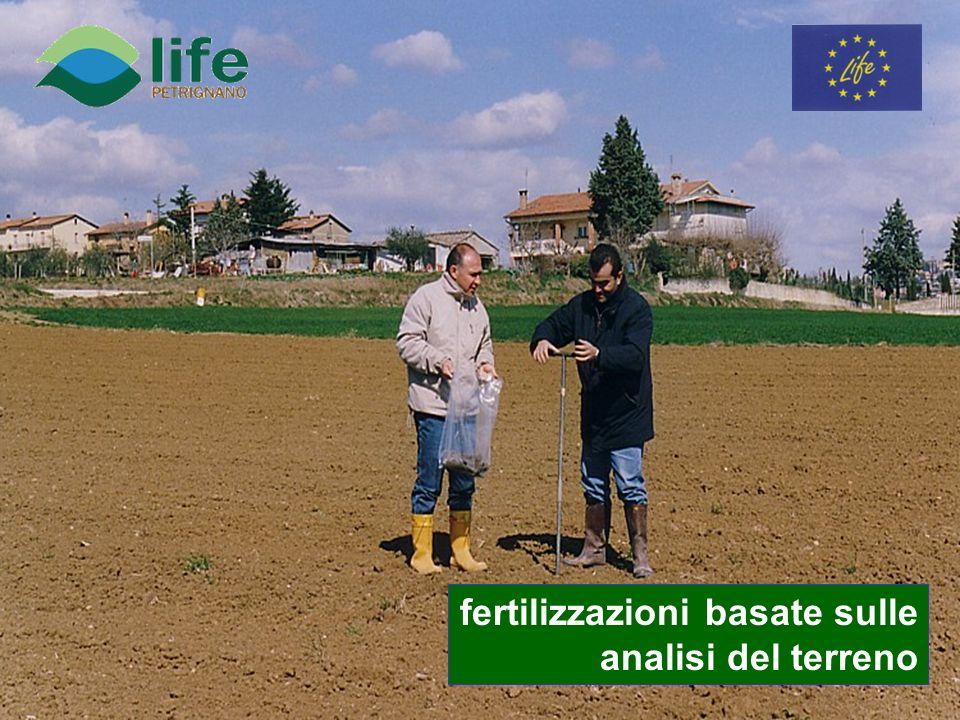 fertilizzazioni basate sulle analisi del terreno