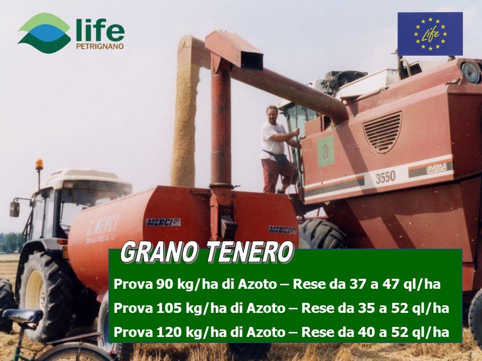 Prova 90 kg/ha di Azoto – Rese da 37 a 47 ql/ha Prova 105 kg/ha di Azoto – Rese da 35 a 52 ql/ha Prova 120 kg/ha di Azoto – Rese da 40 a 52 ql/ha