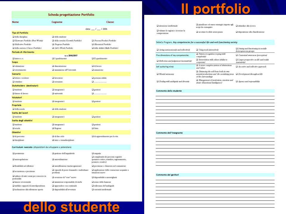 Il portfolio dello studente