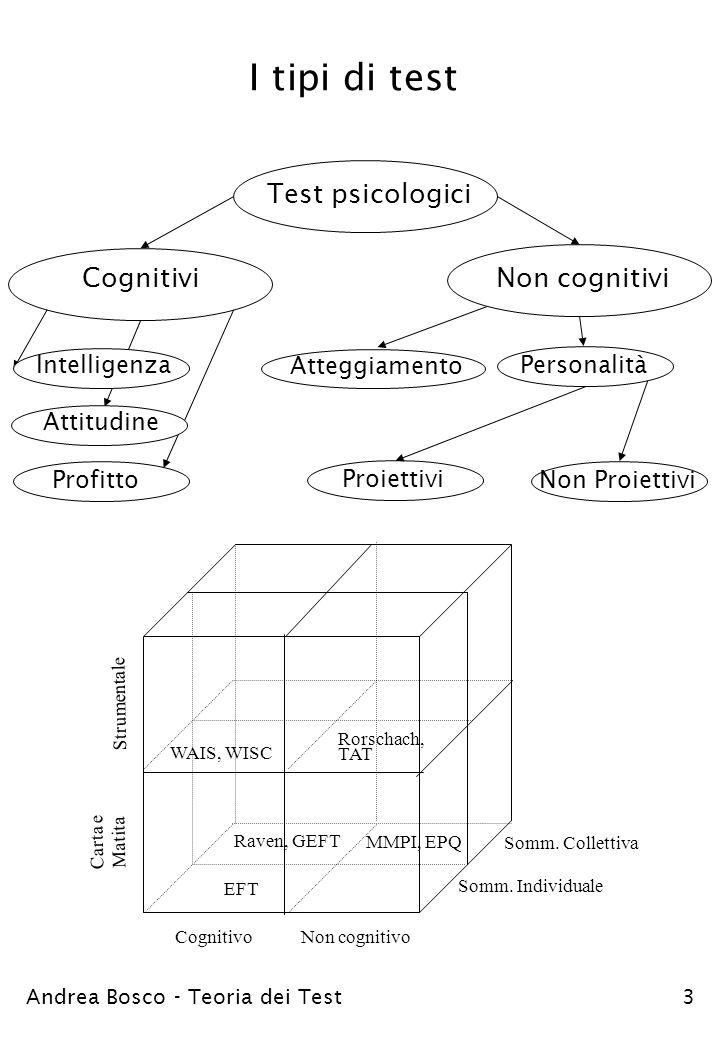 Andrea Bosco - Teoria dei Test3 I tipi di test Cognitivi Test psicologici Non cognitivi Profitto Intelligenza Attitudine Atteggiamento Personalità Pro
