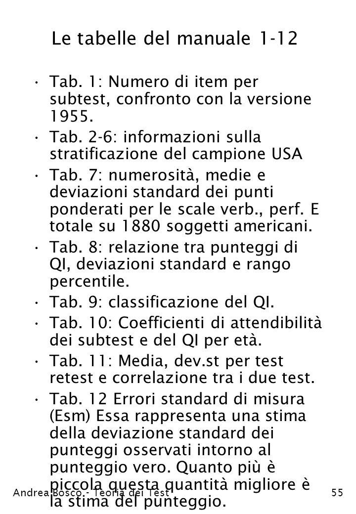 Andrea Bosco - Teoria dei Test55 Le tabelle del manuale 1-12 Tab. 1: Numero di item per subtest, confronto con la versione 1955. Tab. 2-6: informazion