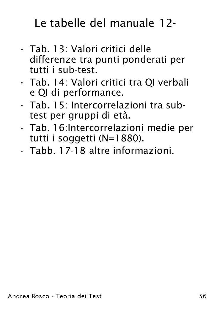 Andrea Bosco - Teoria dei Test56 Le tabelle del manuale 12- Tab. 13: Valori critici delle differenze tra punti ponderati per tutti i sub-test. Tab. 14