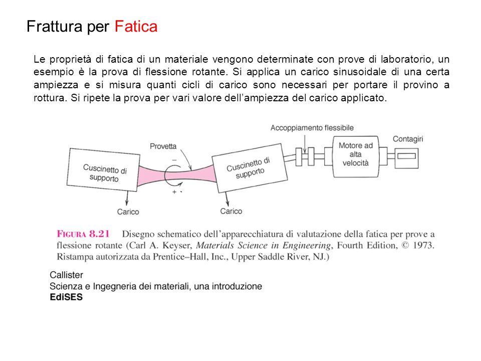 Frattura per Fatica Le proprietà di fatica di un materiale vengono determinate con prove di laboratorio, un esempio è la prova di flessione rotante. S