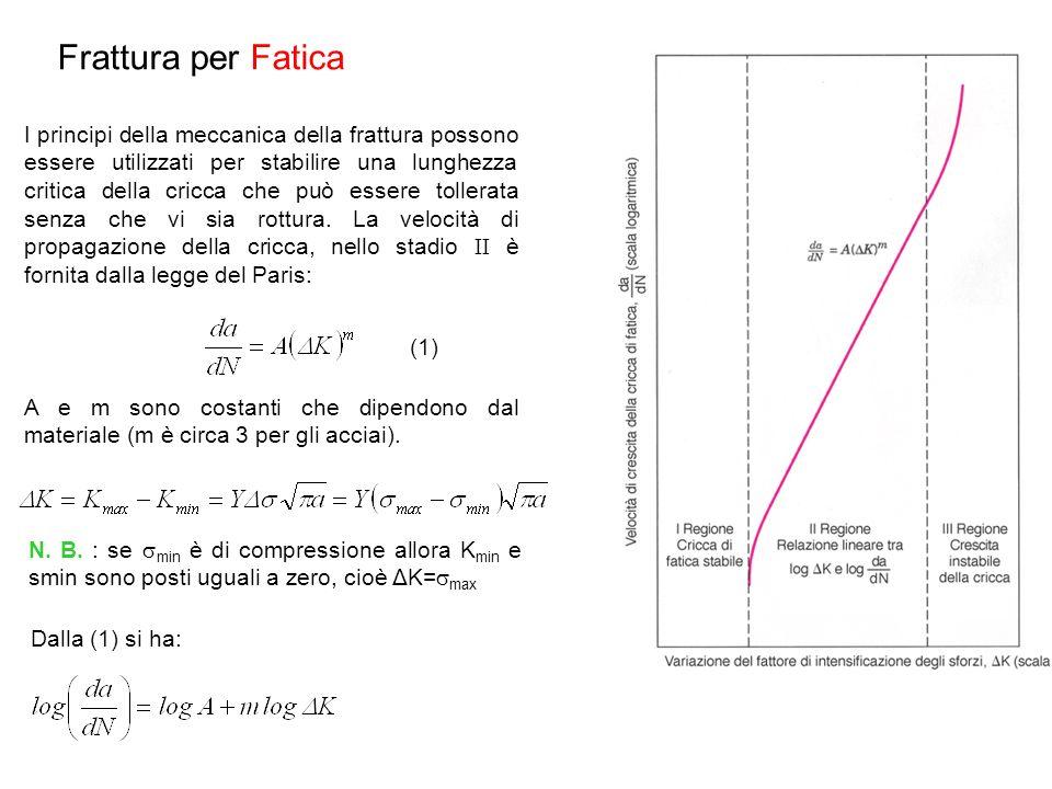Frattura per Fatica I principi della meccanica della frattura possono essere utilizzati per stabilire una lunghezza critica della cricca che può esser