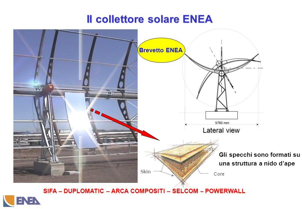 Lateral view Gli specchi sono formati su una struttura a nido dape Il collettore solare ENEA Core Skin SIFA – DUPLOMATIC – ARCA COMPOSITI – SELCOM – POWERWALL Brevetto ENEA