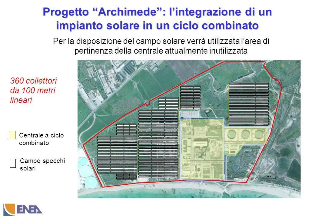 Progetto Archimede: lintegrazione di un impianto solare in un ciclo combinato Per la disposizione del campo solare verrà utilizzata larea di pertinenza della centrale attualmente inutilizzata 360 collettori da 100 metri lineari Campo specchi solari Centrale a ciclo combinato