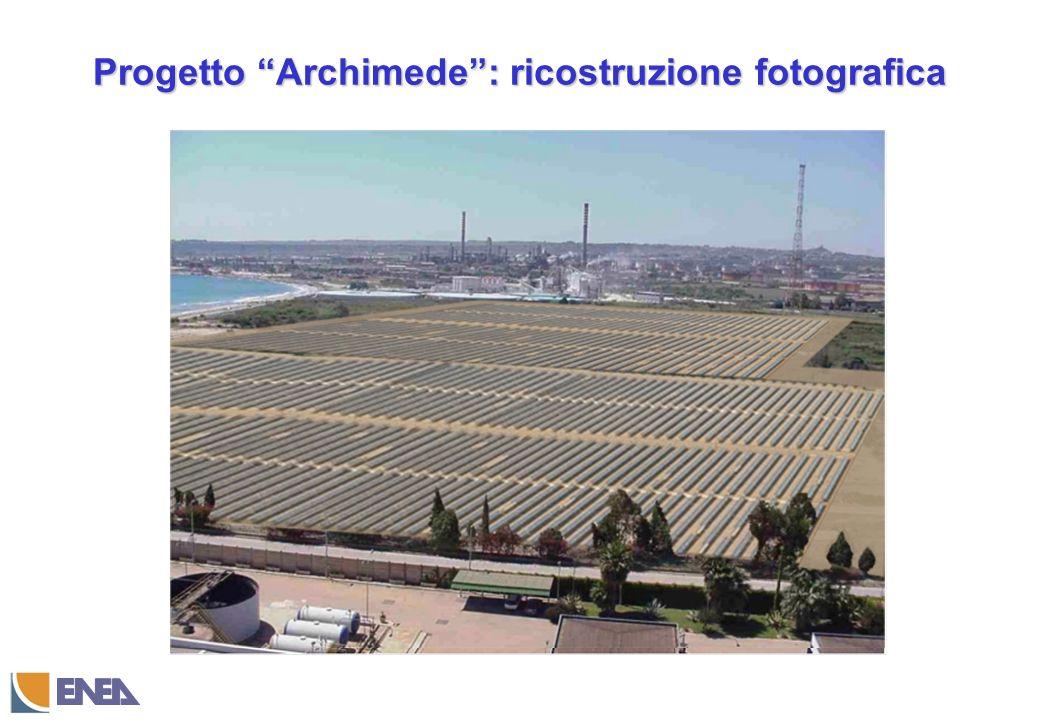 Progetto Archimede: ricostruzione fotografica