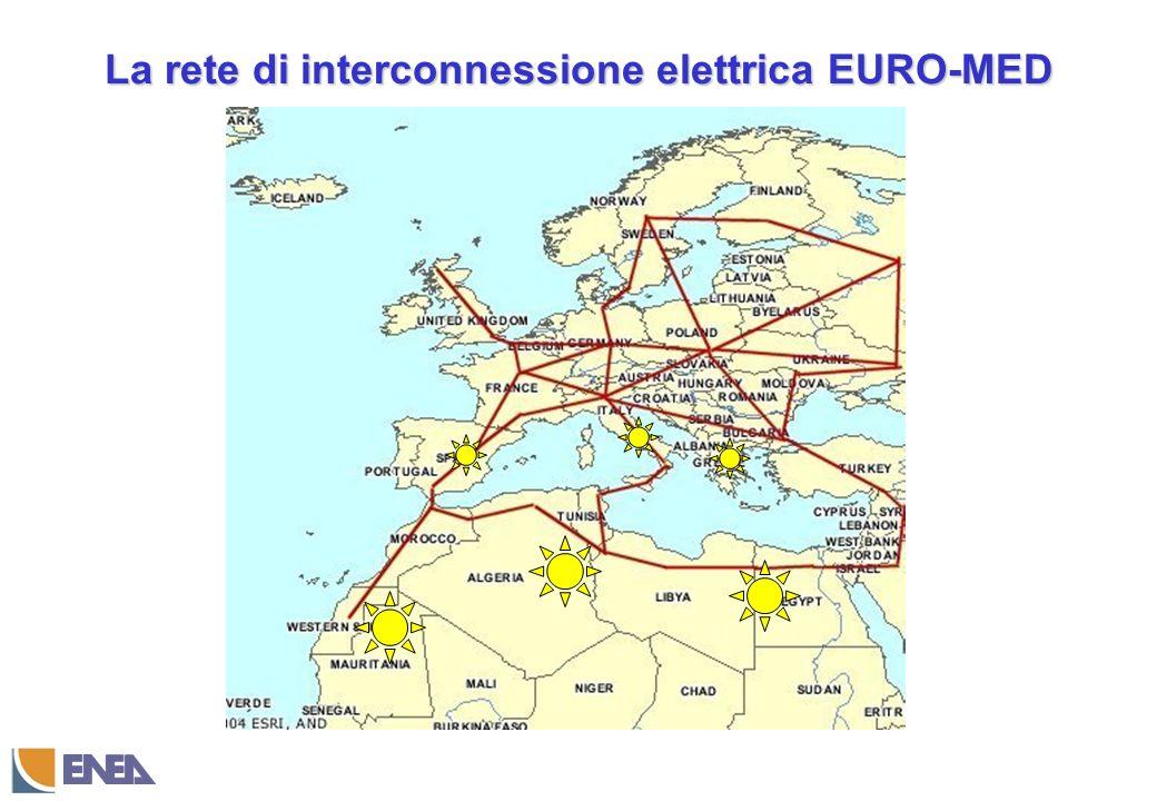 La rete di interconnessione elettrica EURO-MED