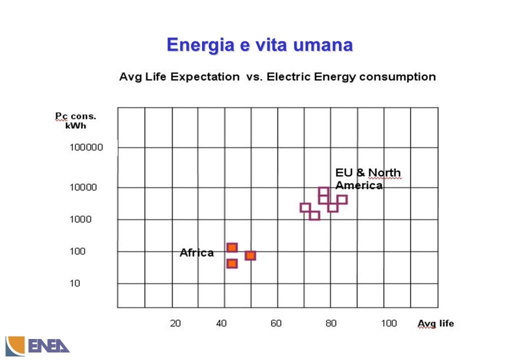 Energia e vita umana