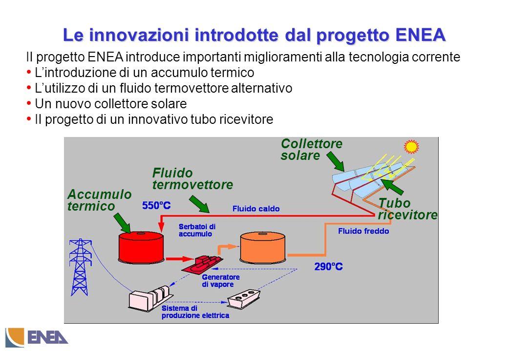 Progetto Archimede: margine economico 7.6 anni: tempo di ritorno dellinvestimento