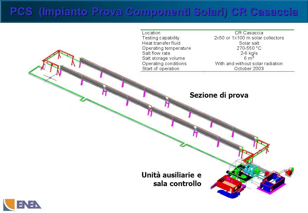 Sezione di prova Unità ausiliarie e sala controllo PCS (Impianto Prova Componenti Solari) CR Casaccia