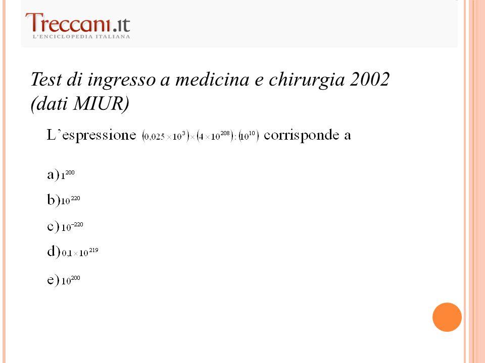 Test di ingresso a medicina e chirurgia 2002 (dati MIUR)