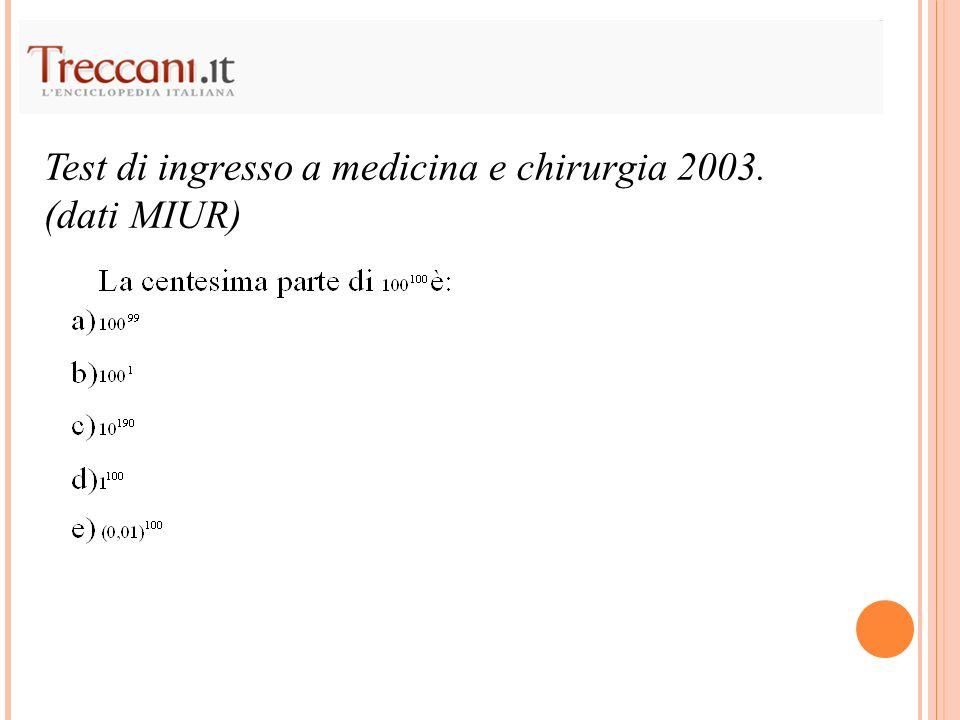 Test di ingresso a medicina e chirurgia 2003. (dati MIUR)