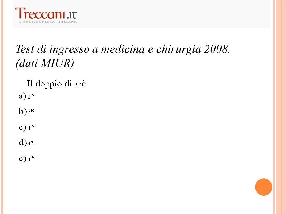 Test di ingresso a medicina e chirurgia 2008. (dati MIUR)