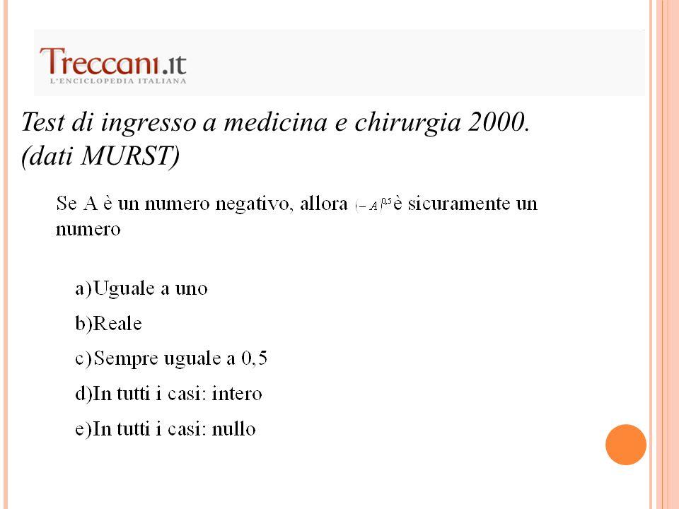 Test di ingresso a medicina e chirurgia 2000. (dati MURST)