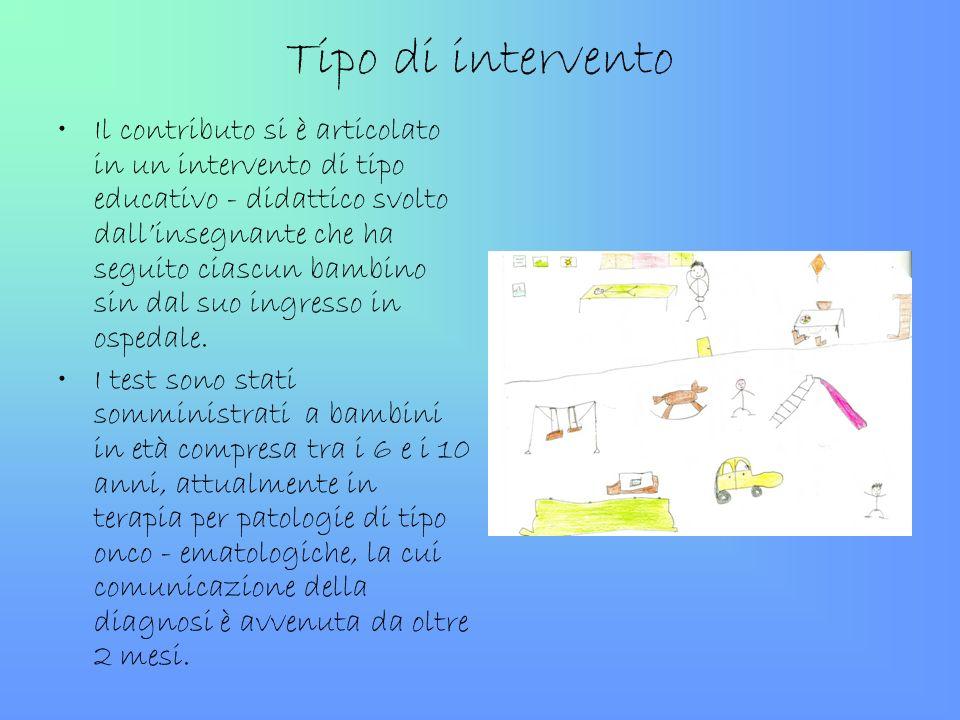 Contesto ambientale Per tutti i bambini, la prova è stata svolta nella camera di degenza, del reparto di oncoematologia pediatrica del policlinico Univesitario di Catania.