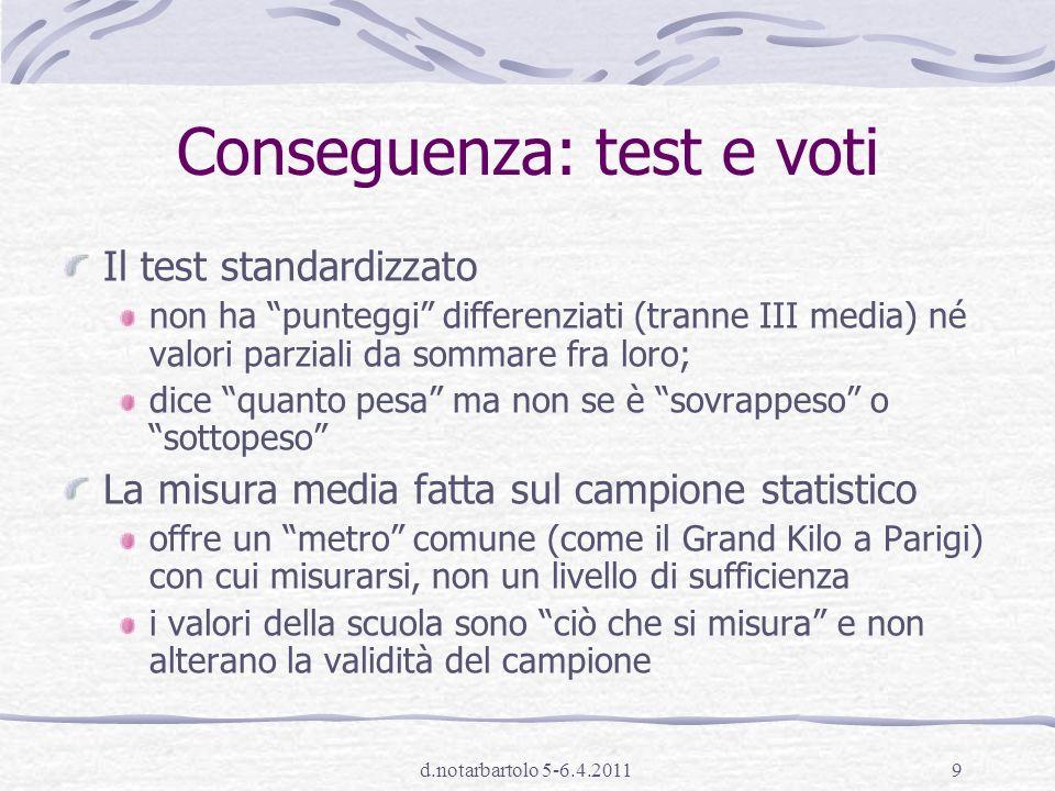 d.notarbartolo 5-6.4.20118 Item di livello relativamente semplice rispetto allabilità degli studenti Livello medio di abilità degli studenti Test PP2 – Italiano I media inferiore