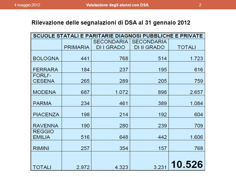 4 maggio 2012Valutazione degli alunni con DSA2 Rilevazione delle segnalazioni di DSA al 31 gennaio 2012
