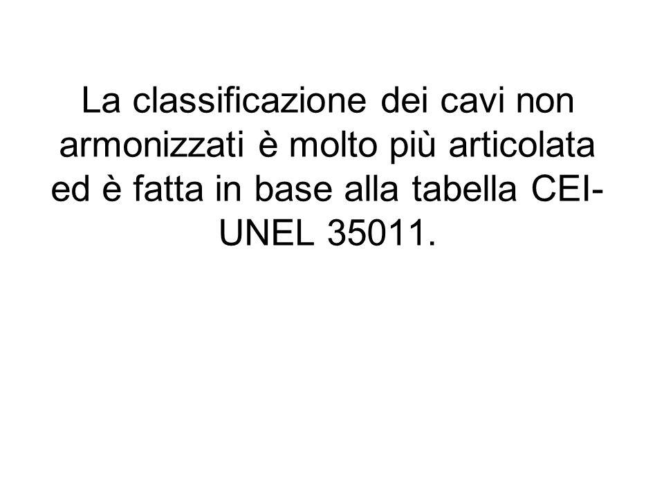 La classificazione dei cavi non armonizzati è molto più articolata ed è fatta in base alla tabella CEI- UNEL 35011.