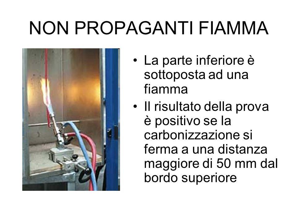 NON PROPAGANTI FIAMMA La parte inferiore è sottoposta ad una fiamma Il risultato della prova è positivo se la carbonizzazione si ferma a una distanza maggiore di 50 mm dal bordo superiore