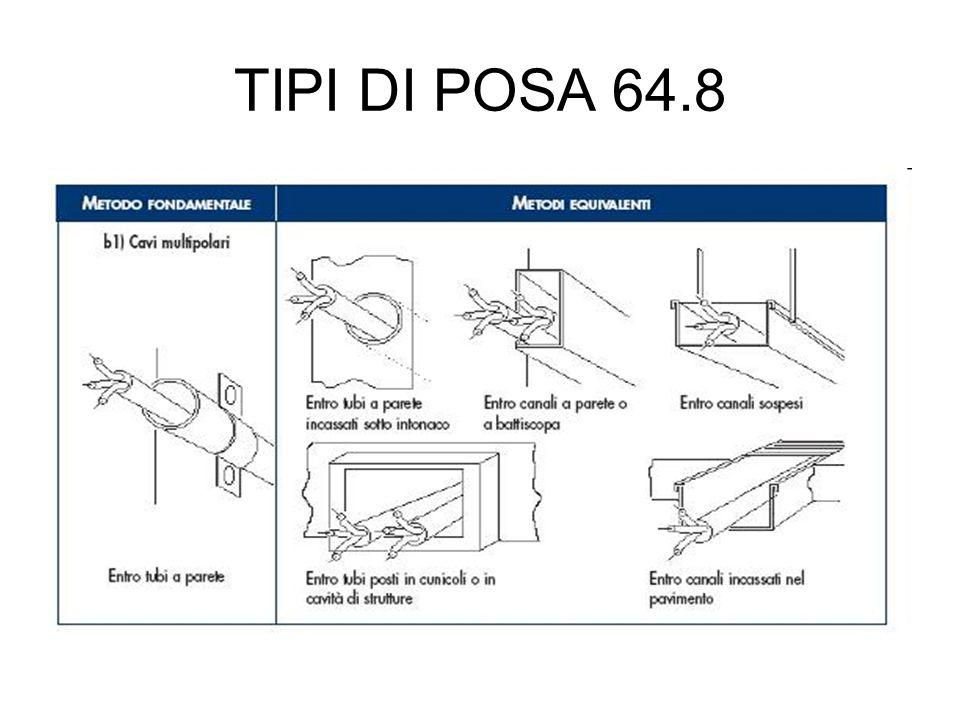 TIPI DI POSA 64.8