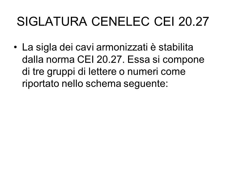 SIGLATURA CENELEC CEI 20.27 La sigla dei cavi armonizzati è stabilita dalla norma CEI 20.27.