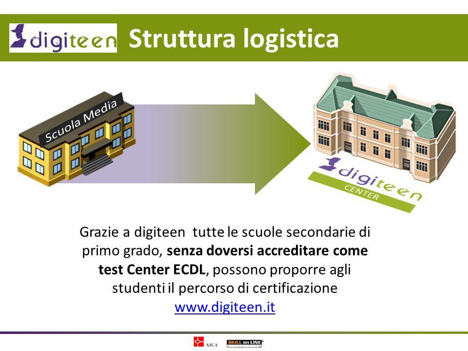 Struttura logistica Grazie a digiteen tutte le scuole secondarie di primo grado, senza doversi accreditare come test Center ECDL, possono proporre agl
