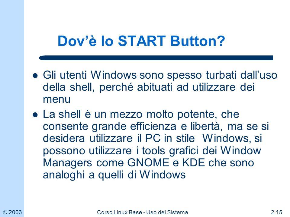 © 20032.15Corso Linux Base - Uso del Sistema Dovè lo START Button.