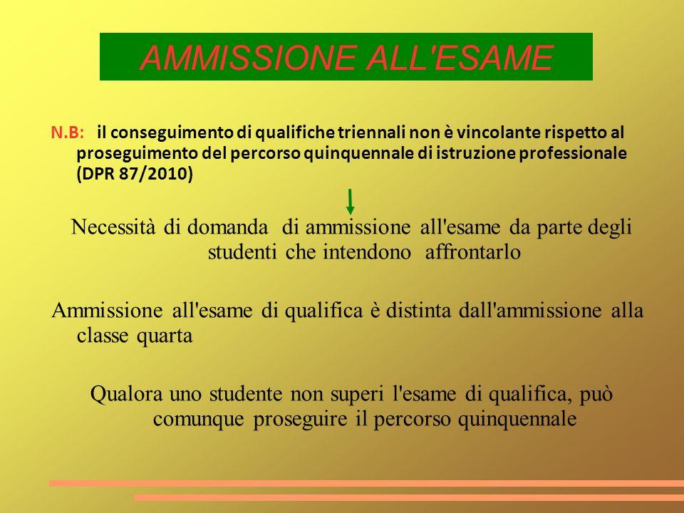 N.B: il conseguimento di qualifiche triennali non è vincolante rispetto al proseguimento del percorso quinquennale di istruzione professionale (DPR 87