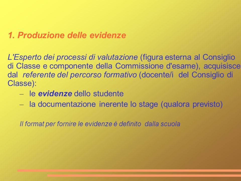 1. Produzione delle evidenze L'Esperto dei processi di valutazione (figura esterna al Consiglio di Classe e componente della Commissione d'esame), acq