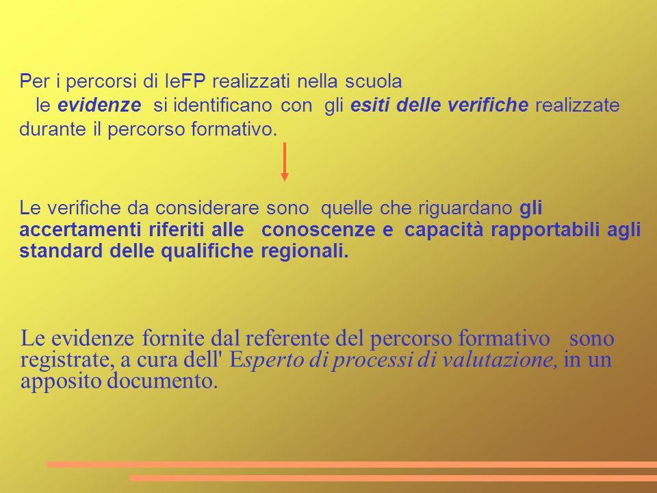 Per i percorsi di IeFP realizzati nella scuola le evidenze si identificano con gli esiti delle verifiche realizzate durante il percorso formativo. Le