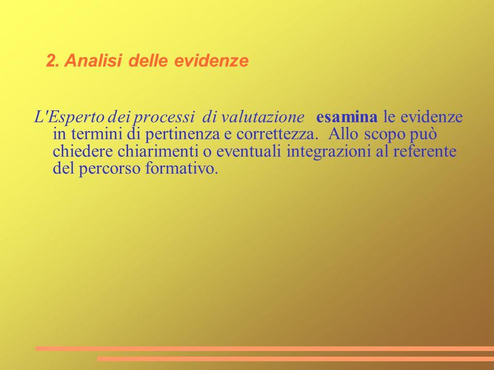 L'Esperto dei processi di valutazione esamina le evidenze in termini di pertinenza e correttezza. Allo scopo può chiedere chiarimenti o eventuali inte