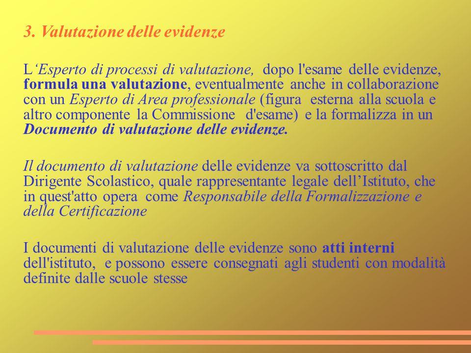 3. Valutazione delle evidenze LEsperto di processi di valutazione, dopo l'esame delle evidenze, formula una valutazione, eventualmente anche in collab