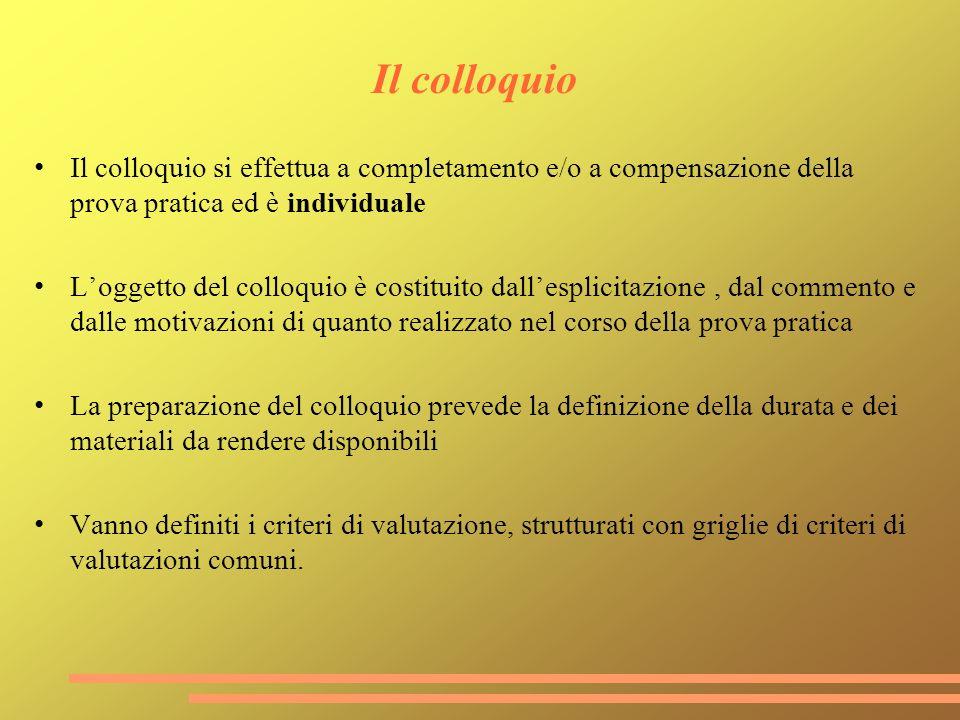 Il colloquio Il colloquio si effettua a completamento e/o a compensazione della prova pratica ed è individuale Loggetto del colloquio è costituito dal