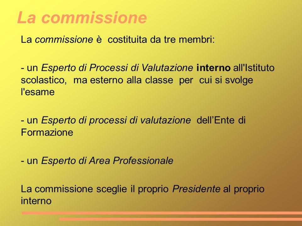 La commissione La commissione è costituita da tre membri: - un Esperto di Processi di Valutazione interno all Istituto scolastico, ma esterno alla classe per cui si svolge l esame - un Esperto di processi di valutazione dellEnte di Formazione - un Esperto di Area Professionale La commissione sceglie il proprio Presidente al proprio interno