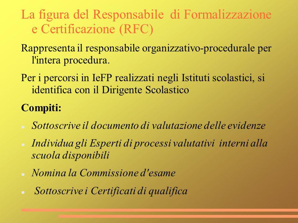 La figura del Responsabile di Formalizzazione e Certificazione (RFC) Rappresenta il responsabile organizzativo-procedurale per l intera procedura.