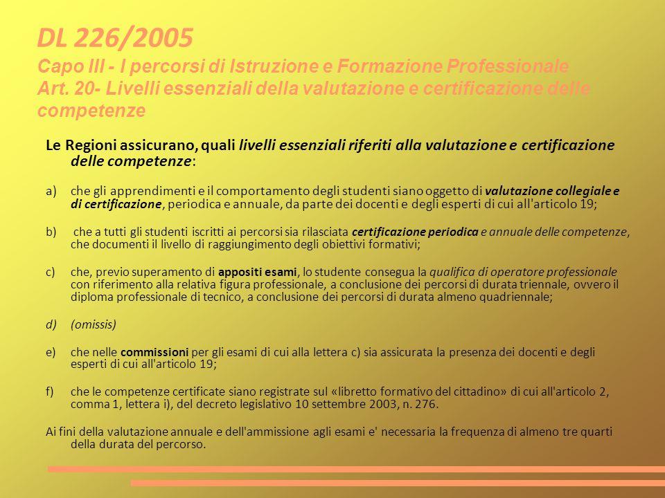DL 226/2005 Capo III - I percorsi di Istruzione e Formazione Professionale Art. 20- Livelli essenziali della valutazione e certificazione delle compet