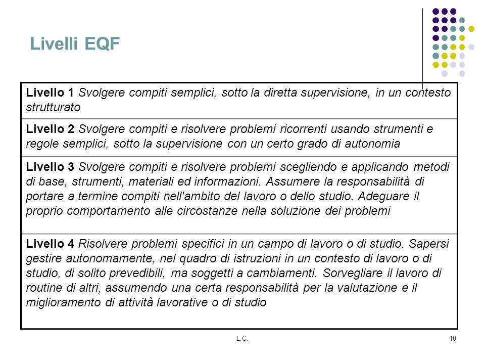 L.C.10 Livelli EQF Livello 1 Svolgere compiti semplici, sotto la diretta supervisione, in un contesto strutturato Livello 2 Svolgere compiti e risolve