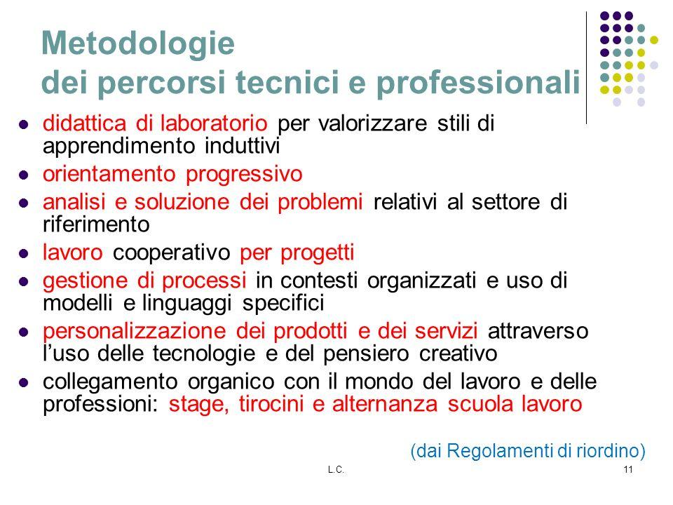L.C.11 Metodologie dei percorsi tecnici e professionali didattica di laboratorio per valorizzare stili di apprendimento induttivi orientamento progres