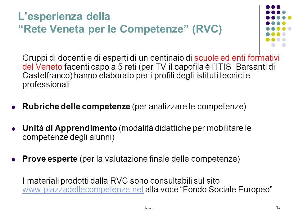 L.C.13 Lesperienza della Rete Veneta per le Competenze (RVC) Gruppi di docenti e di esperti di un centinaio di scuole ed enti formativi del Veneto fac