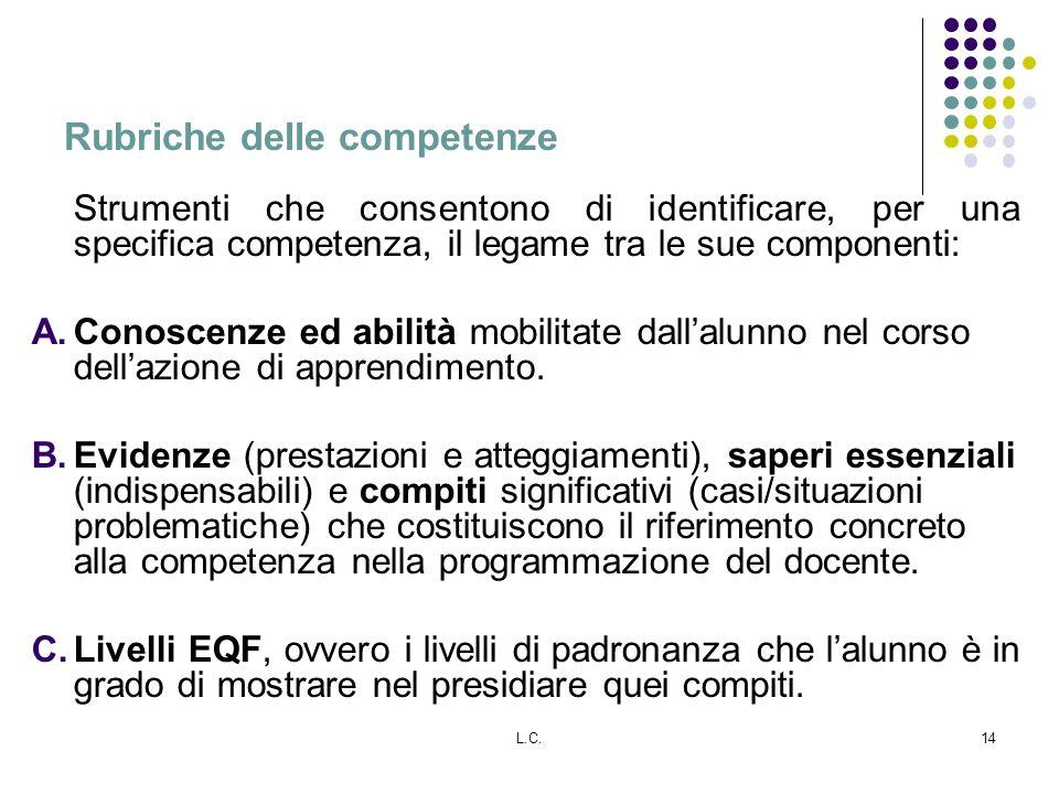 L.C.14 Rubriche delle competenze Strumenti che consentono di identificare, per una specifica competenza, il legame tra le sue componenti: A.Conoscenze
