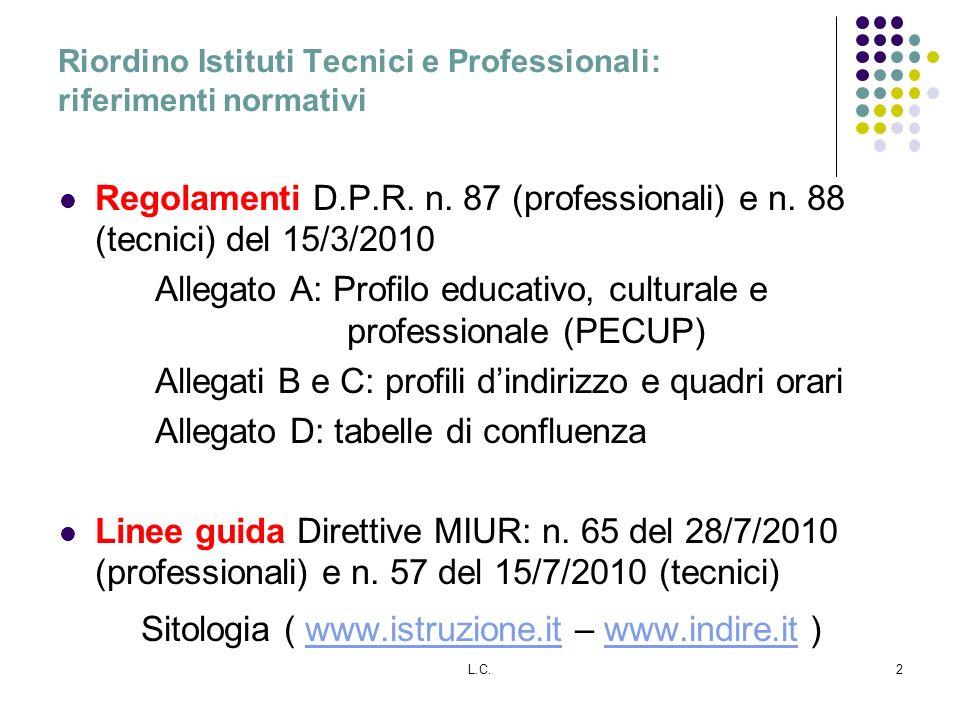 L.C.2 Riordino Istituti Tecnici e Professionali: riferimenti normativi Regolamenti D.P.R. n. 87 (professionali) e n. 88 (tecnici) del 15/3/2010 Allega