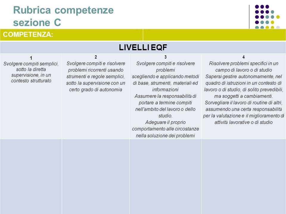 L.C.20 Rubrica competenze sezione C COMPETENZA: LIVELLI EQF 1 Svolgere compiti semplici, sotto la diretta supervisione, in un contesto strutturato 2 S